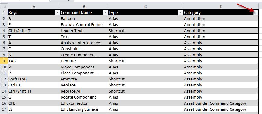 Obtenir la liste des raccourcis clavier inventor l 39 actu for Raccourci clavier changer de fenetre